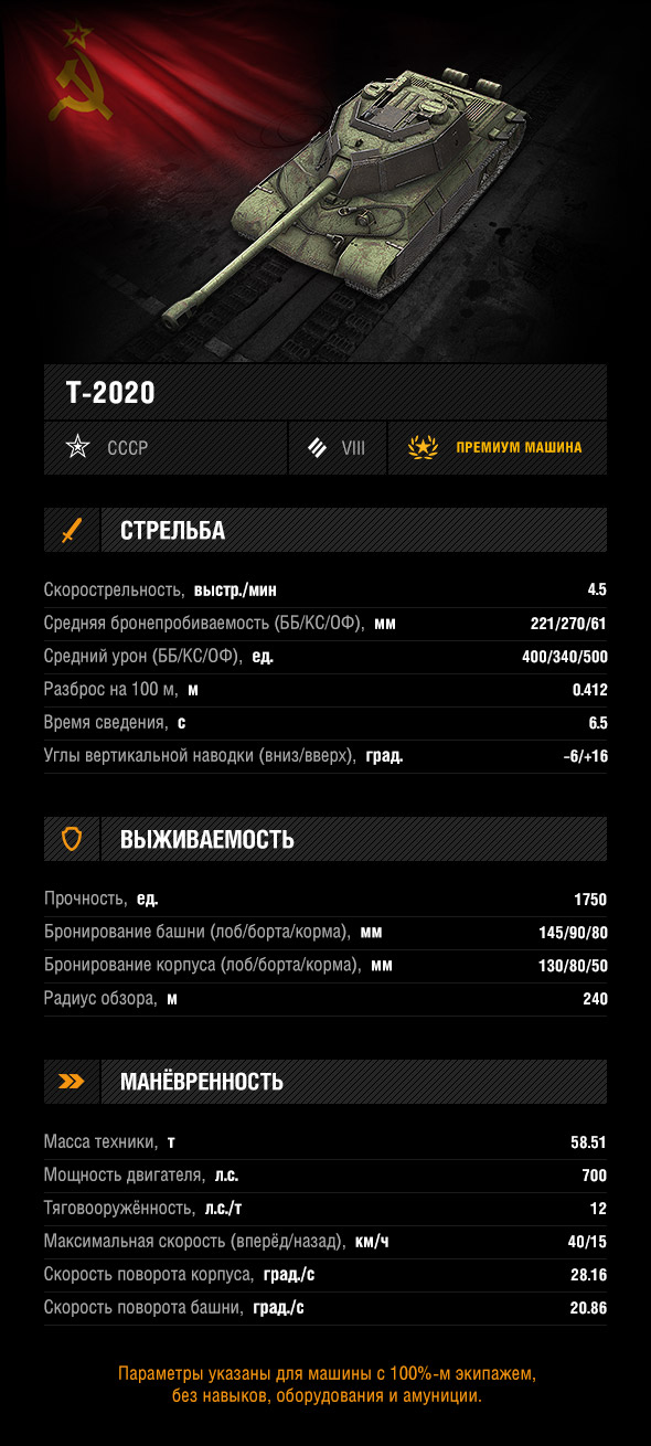 Т-2020 world of tanks blitz